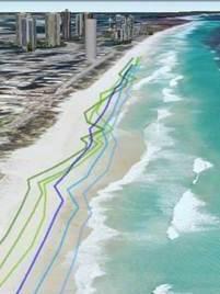 Measuring erosion