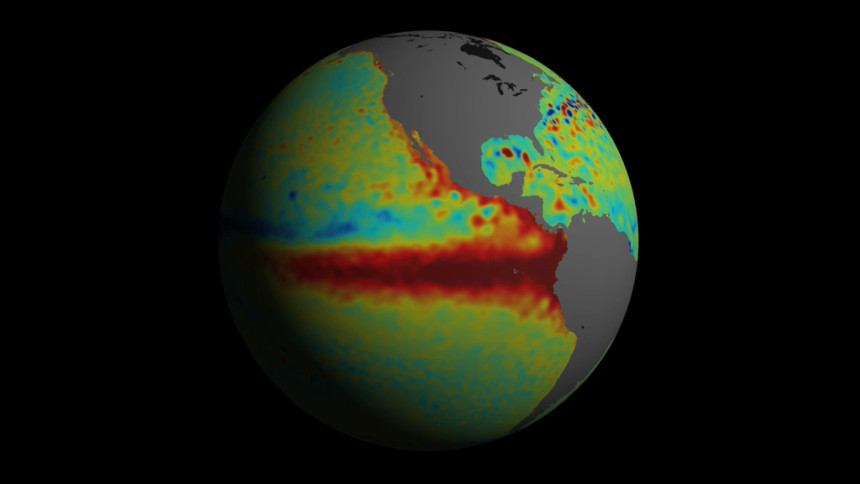 El Nino (Source: NASA)