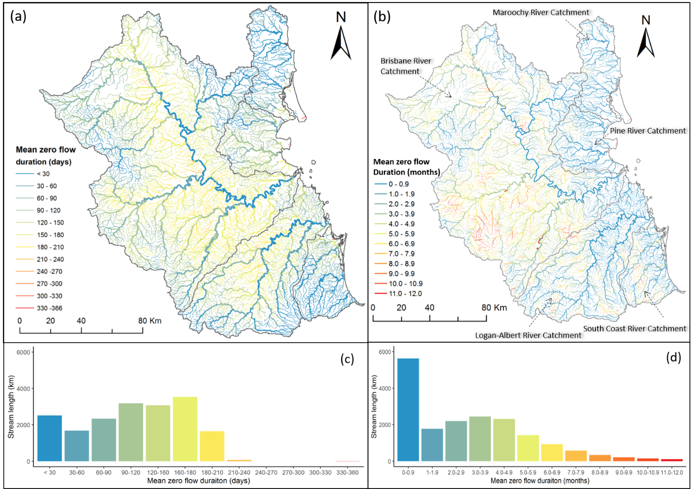 Figure 2. Comparison of the spatial pattern of average annual flow intermittency in South-east Queensland derived from (a) daily flow simulations from the AWRA-L model and (b) monthly flow simulations from the WaterDyn model. Stream segments in both figures are coloured using the same frame but different units. Line thicknesses show the stream orders. Frequency distributions of variations in the total stream length for each of 12 flow intermittency classes are also shown for (c) the AWRA-L model and (d) the WaterDyn model.